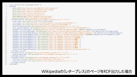 Wikipediaの「レタープレス」ページのRDF出力|JJSニュースレター15