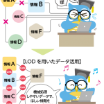 Linked Open Data(LOD)とは|JJSニュースレター15